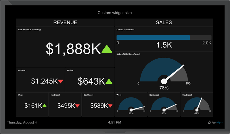 Solutions Sales Dashboard