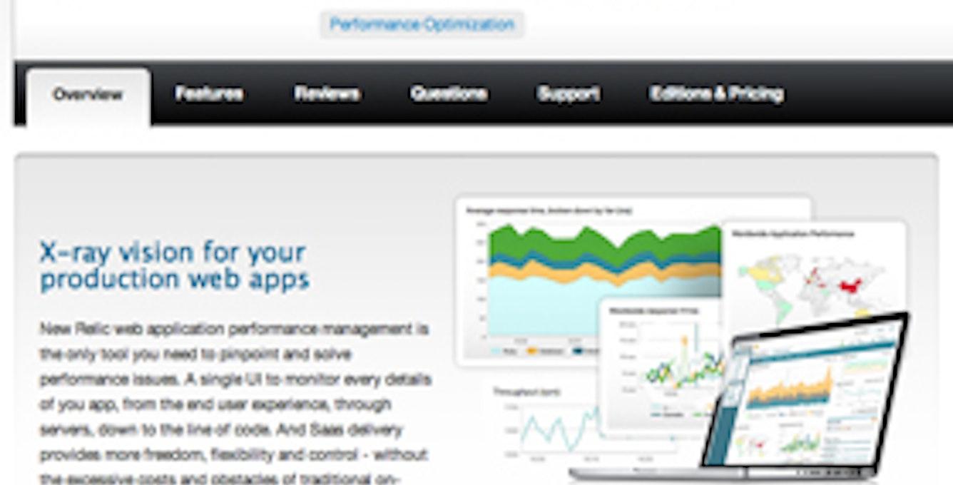 Best Practice Appdirect Profile
